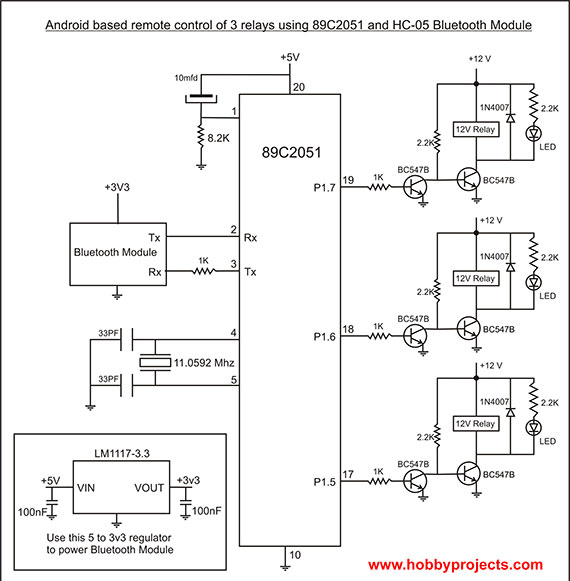 solid state relay wiring diagram simple android bluetooth remote control project for 3  simple android bluetooth remote control project for 3