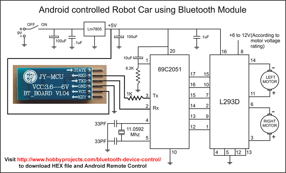 Bluetooth module for rc car