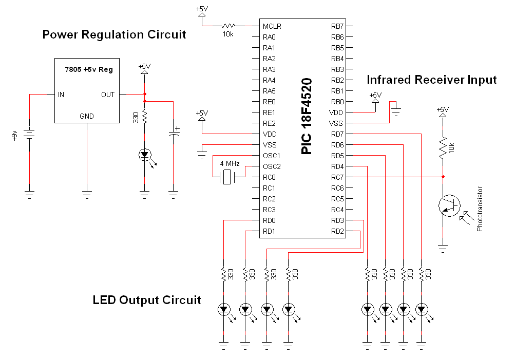 wifi receiver circuit diagram circuit and schematics diagram schematic wireless infrared communication link system electronics practical engineering